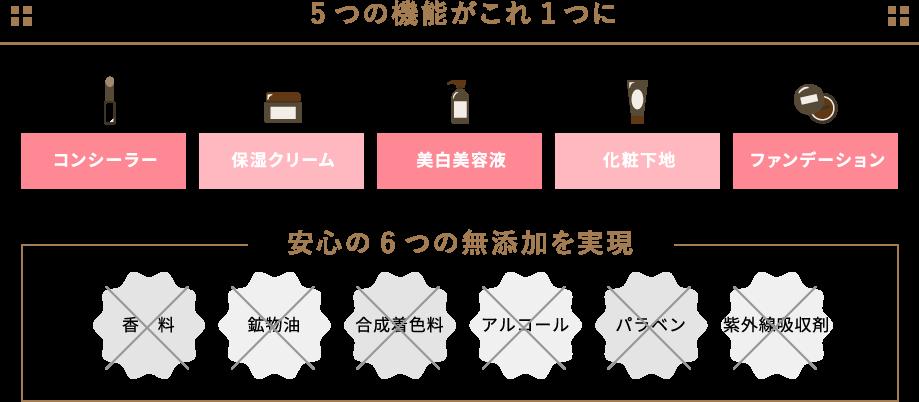 5つの機能がこれ1つに コンシーラー 保湿クリーム 美白美容液 化粧下地 ファンデーション 安心の6つの無添加を実現 香料 鉱物油 合成着色料 アルコール パラベン 紫外線吸収剤